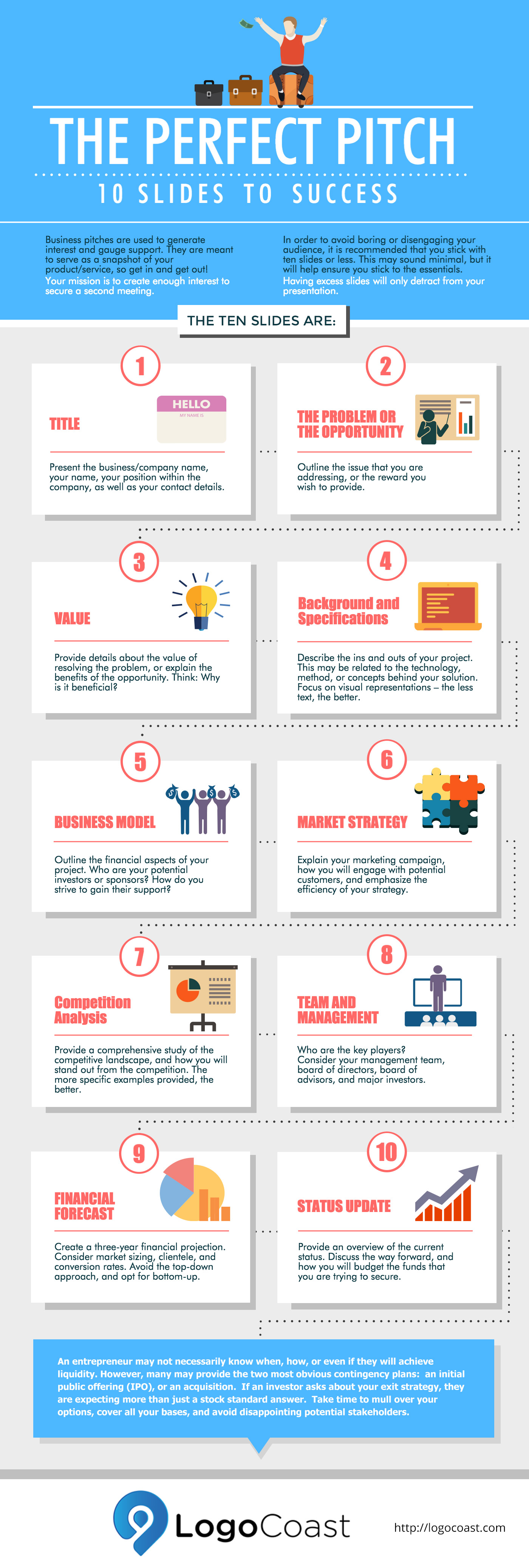 Infographic for The Perfect Pitch - 10 Slides to Success